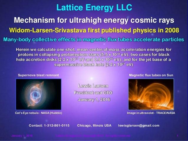 January 1, 2016 Lattice Energy LLC, Copyright 2016 All rights reserved 1 Lattice Energy LLC Mechanism for ultrahigh energy...