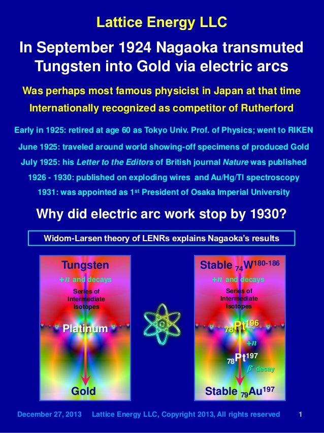 December 27, 2013 Lattice Energy LLC, Copyright 2013, All rights reserved 1 Tungsten Platinum Gold Stable 74W180-186 Serie...