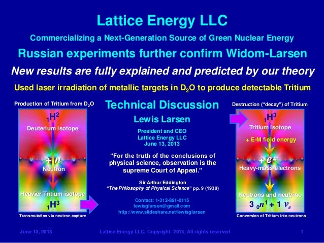 Lattice Energy LLCJune 13, 2013 Lattice Energy LLC, Copyright 2013, All rights reserved 1Commercializing a Next-Generation...