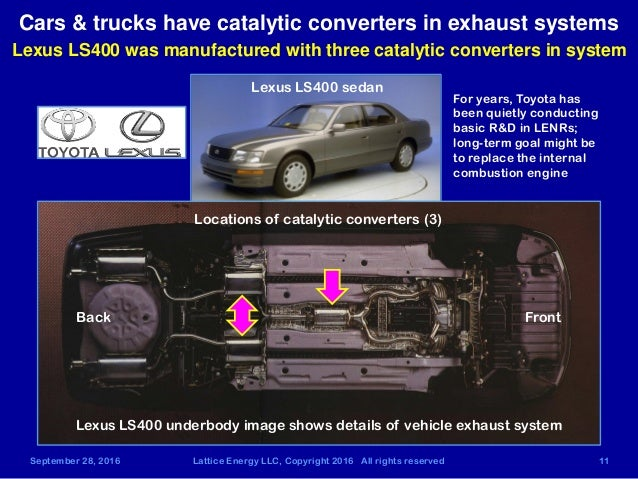 Conserve Elements 11: 1994 Lexus Ls400 Catalytic Converter At Woreks.co