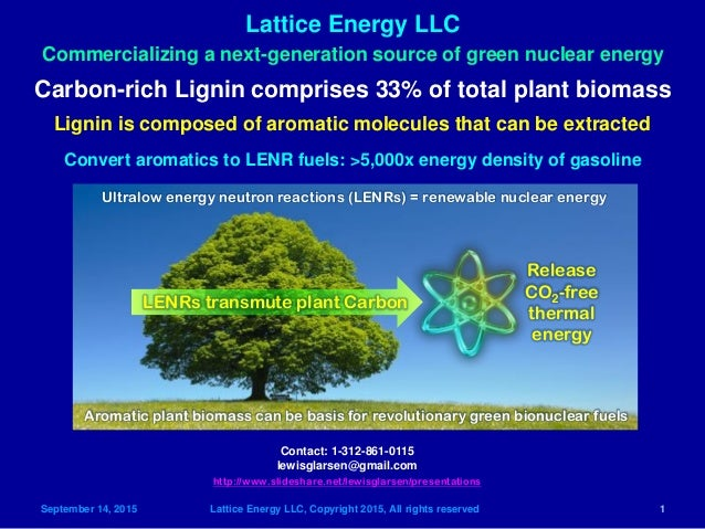 September 14, 2015 Lattice Energy LLC, Copyright 2015, All rights reserved 1 Commercializing a next-generation source of g...