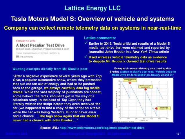 Thermal To Electrical Energy Plate Car