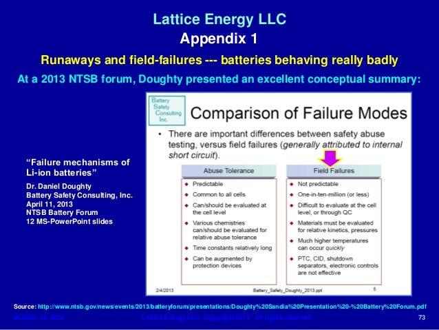 Lattice Energy LLC- Technical Discussion-Oct 1 Tesla Motors Model S B…