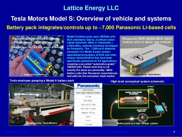 Lattice Energy LLC- Technical Discussion-Oct 1 Tesla Motors
