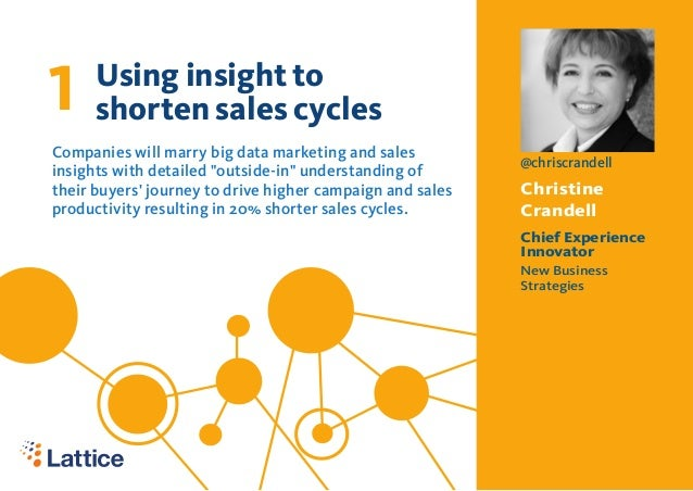 Data-Driven Marketing And Sales Predictions 2014 - Lattice Engines Slide 3