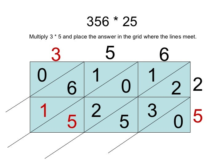 356 * 25 3 5 6 2 5 1 2 0 1 6 0 0 3 Multiply 3 * 5 and place the answer in the grid where the lines meet. 5 2 5 1