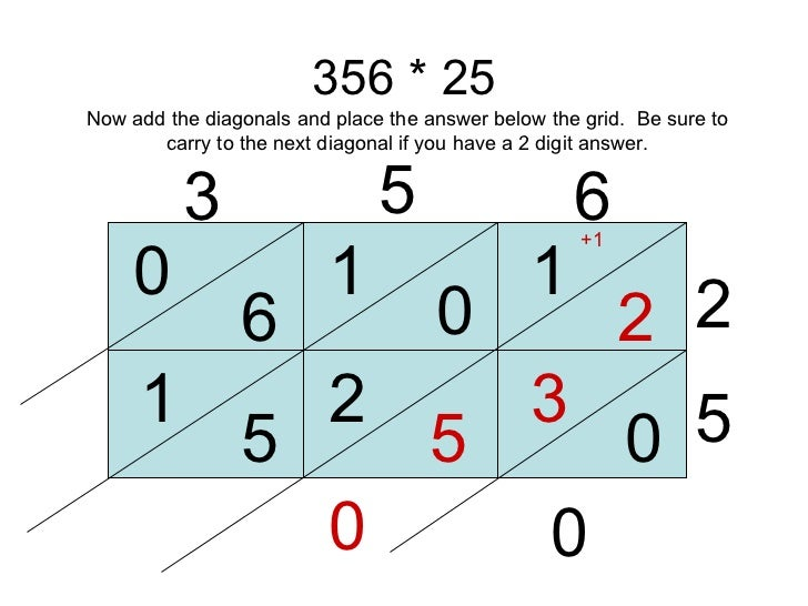 356 * 25 3 5 6 2 5 1 2 0 1 6 0 0 3 Now add the diagonals and place the answer below the grid.  Be sure to carry to the nex...