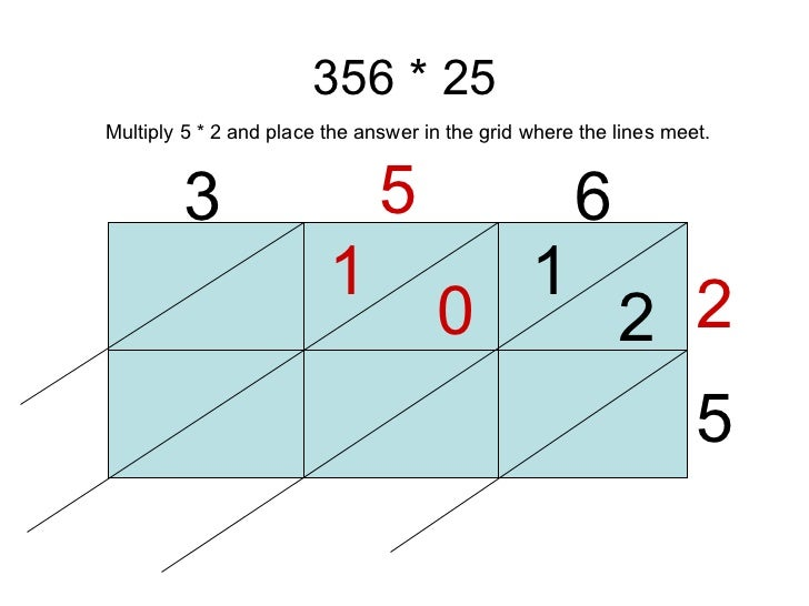 356 * 25 3 5 6 2 5 1 2 0 1 Multiply 5 * 2 and place the answer in the grid where the lines meet.