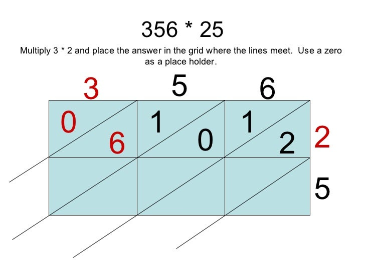 356 * 25 3 5 6 2 5 1 2 0 1 6 0 Multiply 3 * 2 and place the answer in the grid where the lines meet.  Use a zero as a plac...