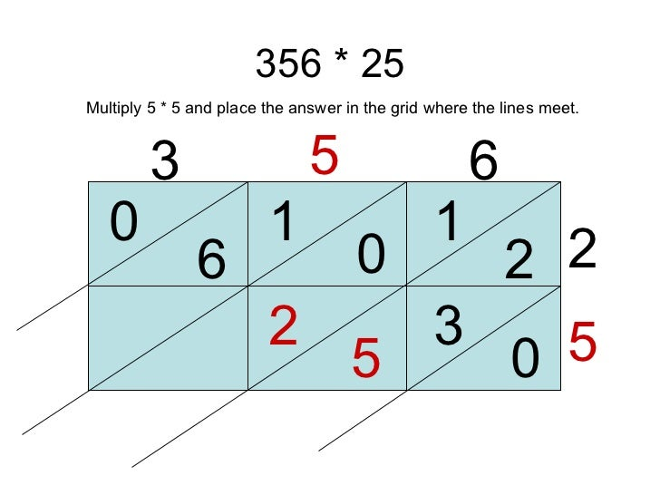 356 * 25 3 5 6 2 5 1 2 0 1 6 0 0 3 Multiply 5 * 5 and place the answer in the grid where the lines meet. 5 2