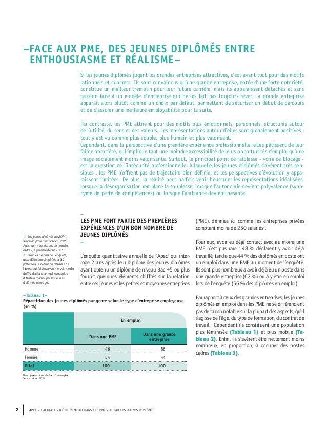 Etude Apec - L'attractivité de l'emploi dans les PME vue par les jeunes diplômés Slide 2
