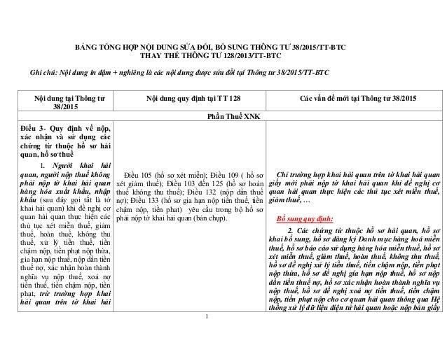 1 BẢNG TỔNG HỢP NỘI DUNG SỬA ĐỔI, BỔ SUNG THÔNG TƯ 38/2015/TT-BTC THAY THẾ THÔNG TƯ 128/2013/TT-BTC Ghi chú: Nội dung in đ...