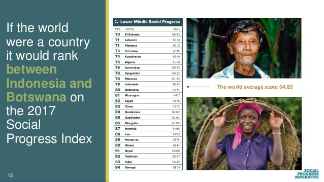 15 If the world were a country it would rank between Indonesia and Botswana on the 2017 Social Progress Index The world av...