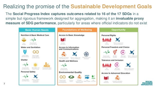 7 Realizing the promise of the Sustainable Development Goals The Social Progress Index captures outcomes related to 16 of ...