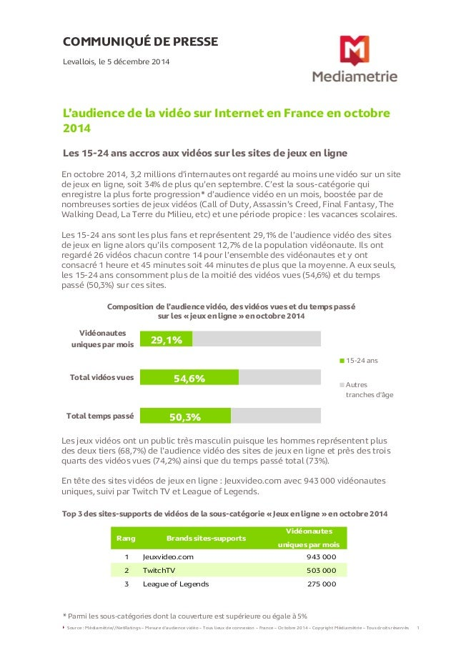 COMMUNIQUÉ DE PRESSE L'audience de la vidéo sur Internet en France en octobre 2014 Les 15-24 ans accros aux vidéos sur les...