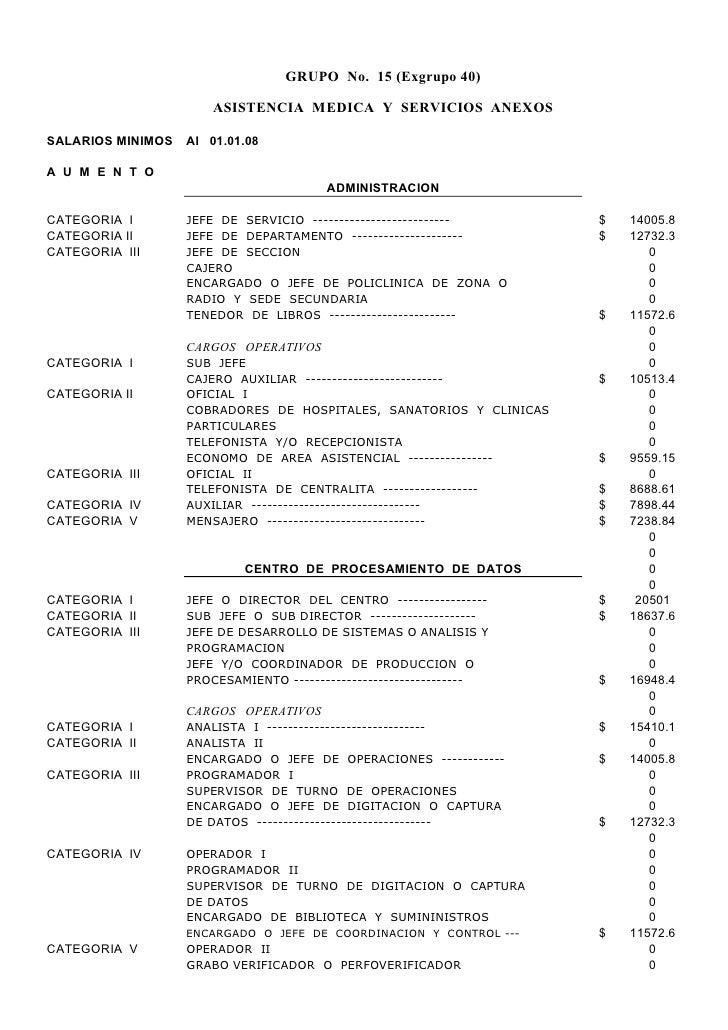 GRUPO No. 15 (Exgrupo 40)                         ASISTENCIA MEDICA Y SERVICIOS ANEXOS  SALARIOS MINIMOS   Al 01.01.08  A ...