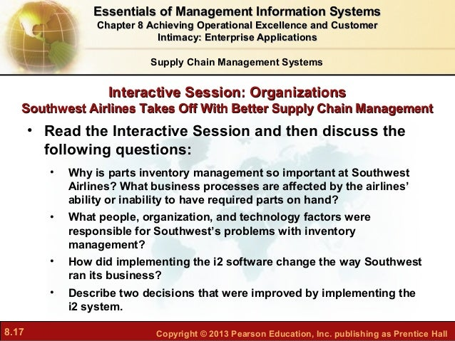 The performance management system of southwest airlines and the interrelation of different processes