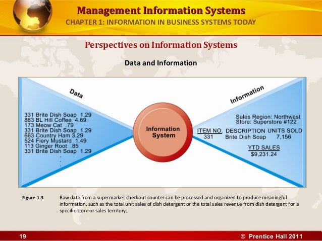 laudon chapter1 Pearson 9781292211756 9781292211756 management information systems, global edition for courses in management information systems (mis) kenneth and jane laudon's popular management information systems: managing the digital firm , along with mylab tm mis, continues to define the way mis courses are taught.