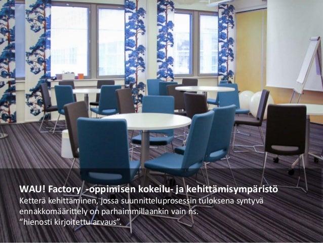 WAU! Factory -oppimisen kokeilu- ja kehittämisympäristö Ketterä kehittäminen, jossa suunnitteluprosessin tuloksena syntyvä...