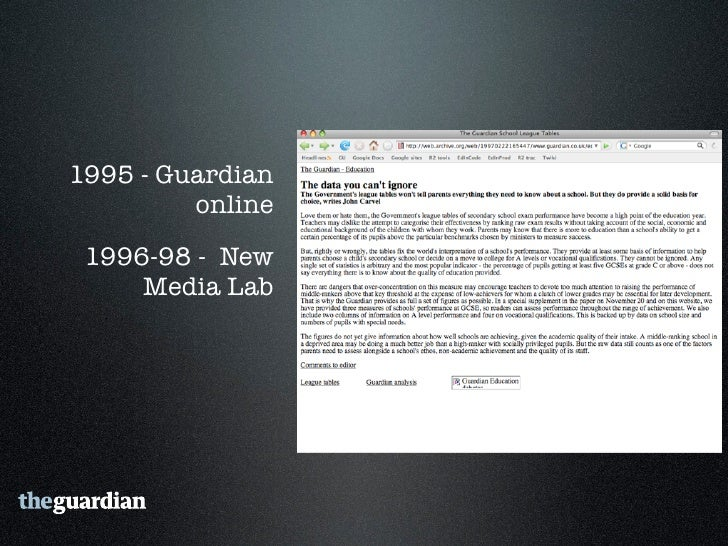 1999 - Guardian Unlimited launches   1999 - Removal of registration system