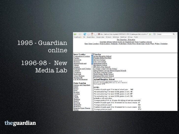 1999 - Guardian Unlimited launches   1999 - Removal of registration system    1999 - RSS feeds