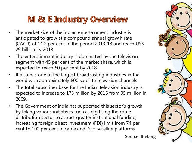• The market size of the Indian entertainment industry is  anticipated to grow at a compound annual growth rate  (CAGR) of...