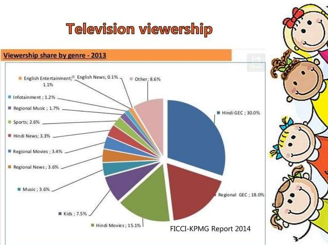 FICCI-KPMG Report 2014
