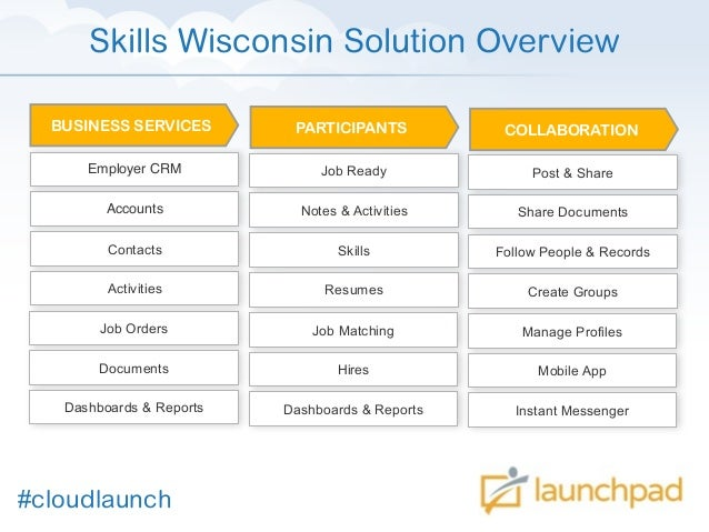 Launchpad - How Skills Wisconsin Uses Salesforce.com To Improve Workf…