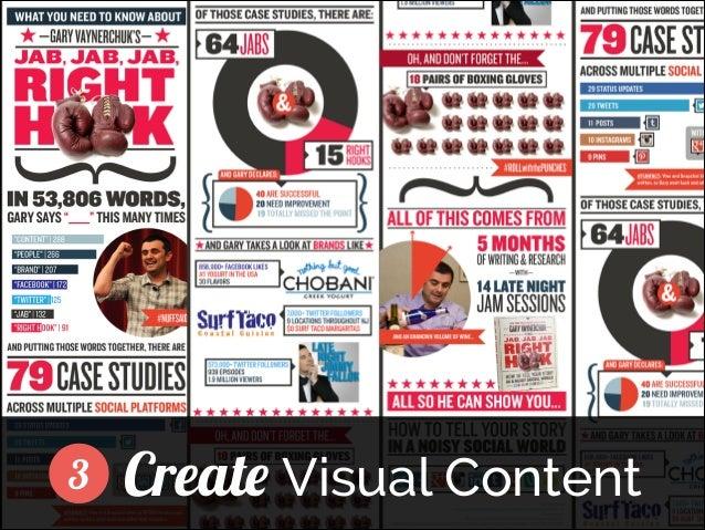 3  Create Visual Content