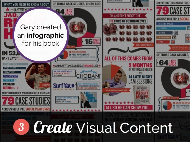 Gary created an infographic for his book  ]  3  Create Visual Content