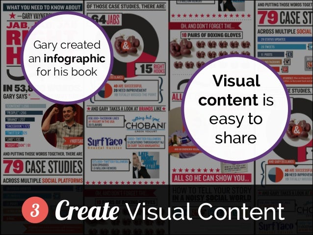 Gary created an infographic for his book  ]  3  Visual content is easy to share  Create Visual Content