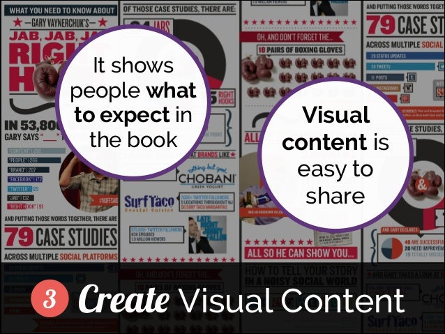 It shows people what to expect in the book ]  3  Visual content is easy to share  Create Visual Content