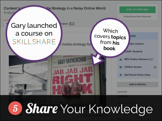 Gary launched a course on  Which covers topics from his book ]  5  Share Your Knowledge