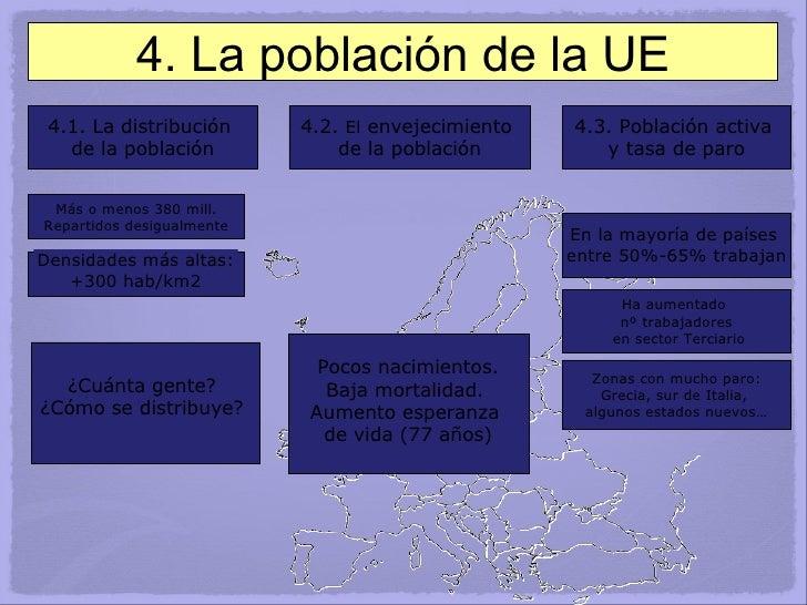 4. La población de la UE 4.1. La distribución  de la población 4.3. Población activa  y tasa de paro 4.2.  El  envejecimie...
