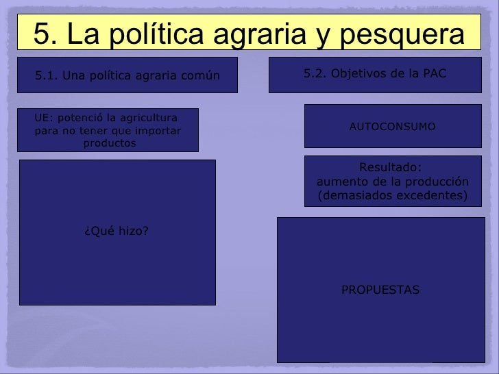 5. La política agraria y pesquera 5.1. Una política agraria común 5.2. Objetivos de la PAC UE: potenció la agricultura  pa...