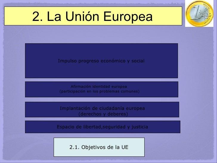2. La Unión Europea Impulso progreso económico y social Espacio de libertad,seguridad y justicia Implantación de ciudadaní...