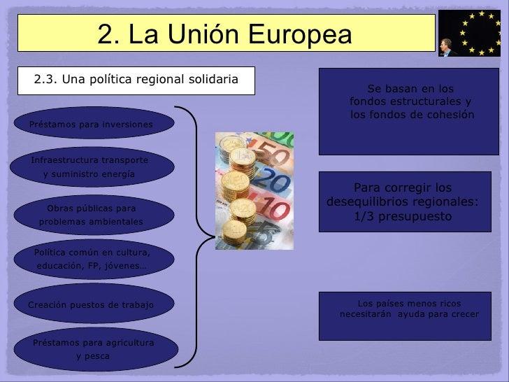 2. La Unión Europea 2.3. Una política regional solidaria Para corregir los  desequilibrios regionales:  1/3 presupuesto  S...