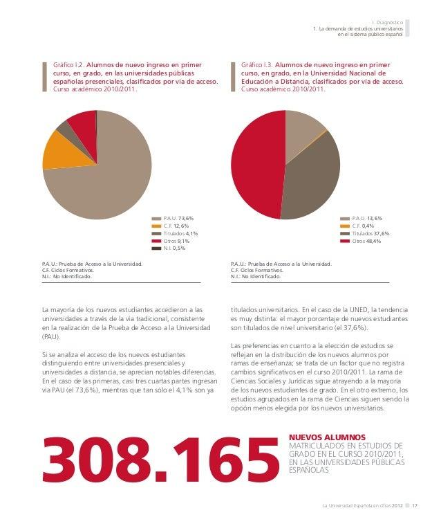 I. Diagnóstico 1. La demanda de estudios universitarios en el sistema público español  Tabla I.1. Distribución por sexo de...