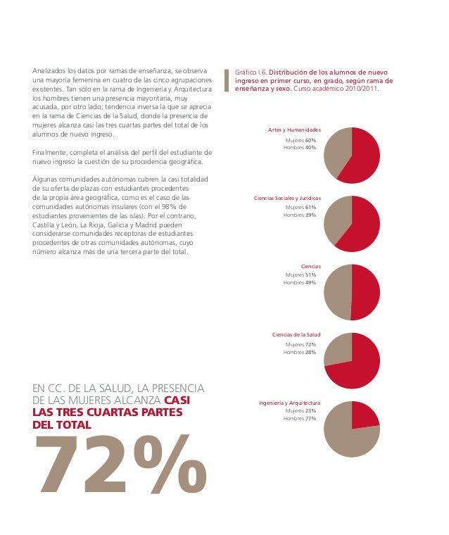 Gráfico I.8. Alumnos matriculados en estudios de grado, primer ciclo y segundo ciclo, en las universidades públicas españo...