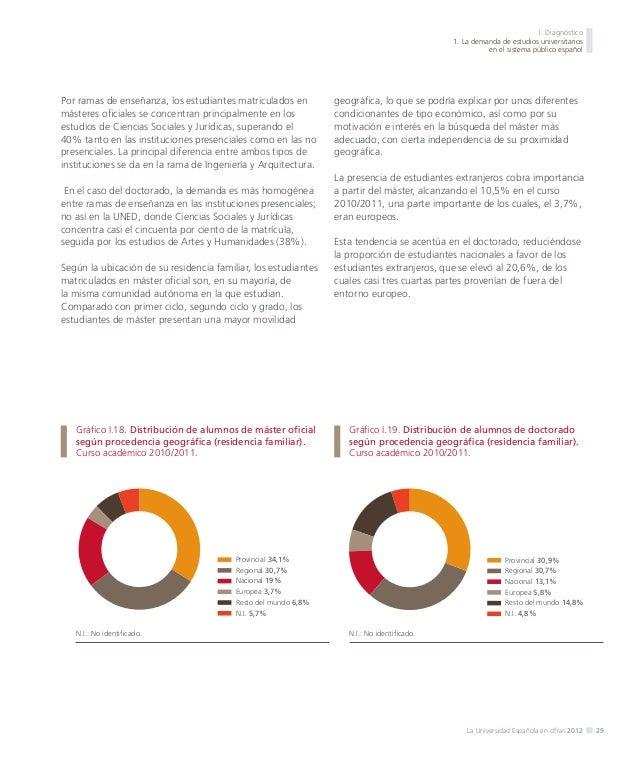 I. Diagnóstico 2. La oferta de estudios universitarios en el sistema público español  Tabla I.2. Distribución de la oferta...