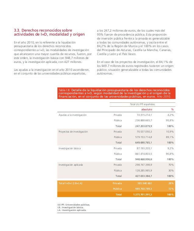 Los ingresos para investigación básica e investigación aplicada suponen, en conjunto, el 60% del total de la liquidación p...