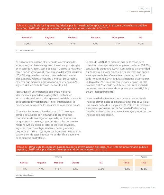 I. Diagnóstico 4.Los recursos humanos del sistema universitario público español  4.1. El profesorado El profesorado de las...