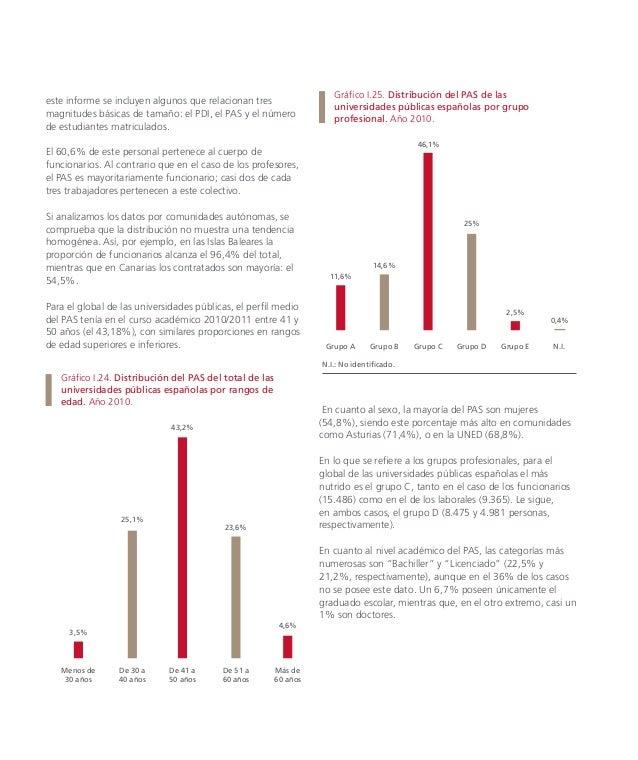 5. La estructura económica de las universidades públicas españolas  5.1. Los ingresos La financiación de las universidades...