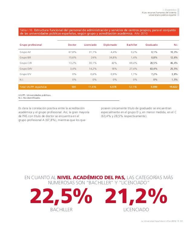 I. Diagnóstico 5. La estructura económica del sistema universitario público español  la UNED es particular, como se explic...