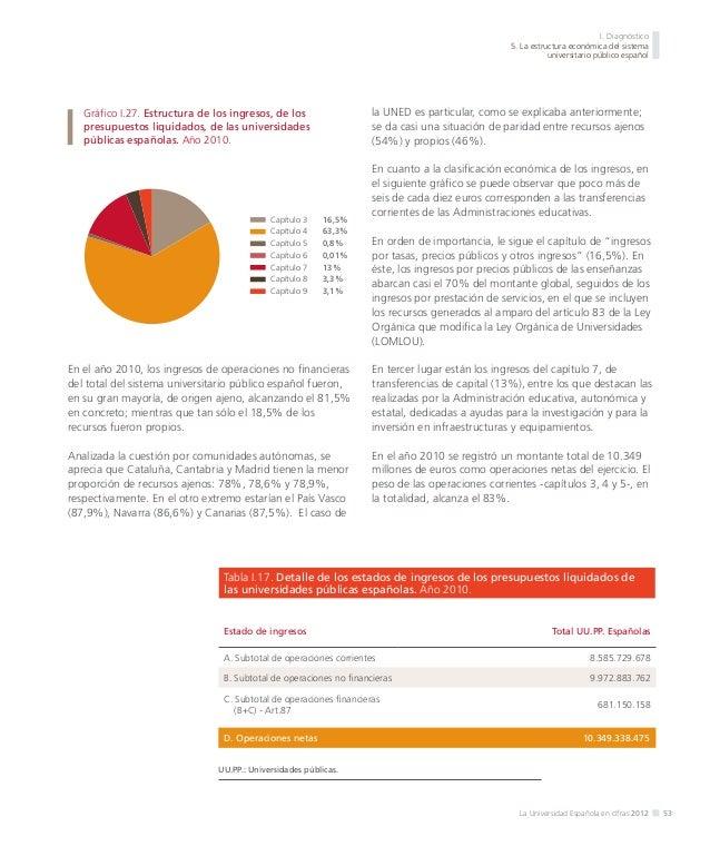 I. Diagnóstico 5. La estructura económica del sistema universitario público español  El 80% de los ingresos totales se dis...
