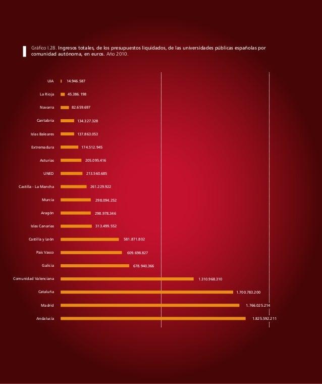 En la siguiente tabla se recogen los principales conceptos incluidos en los ingresos corrientes, en relación con el total ...