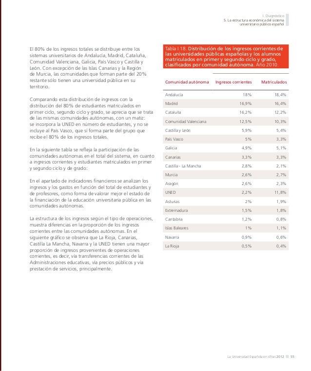 I. Diagnóstico 5. La estructura económica del sistema universitario público español  Gráfico I.29. Proporción de ingresos ...