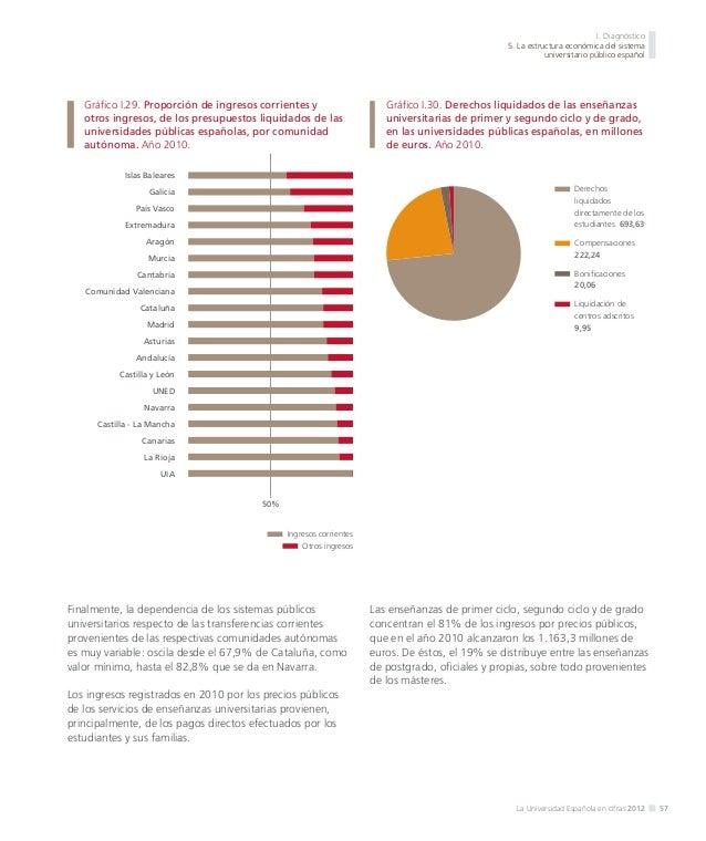 I. Diagnóstico 5. La estructura económica del sistema universitario público español  En el ámbito del primer y segundo cic...