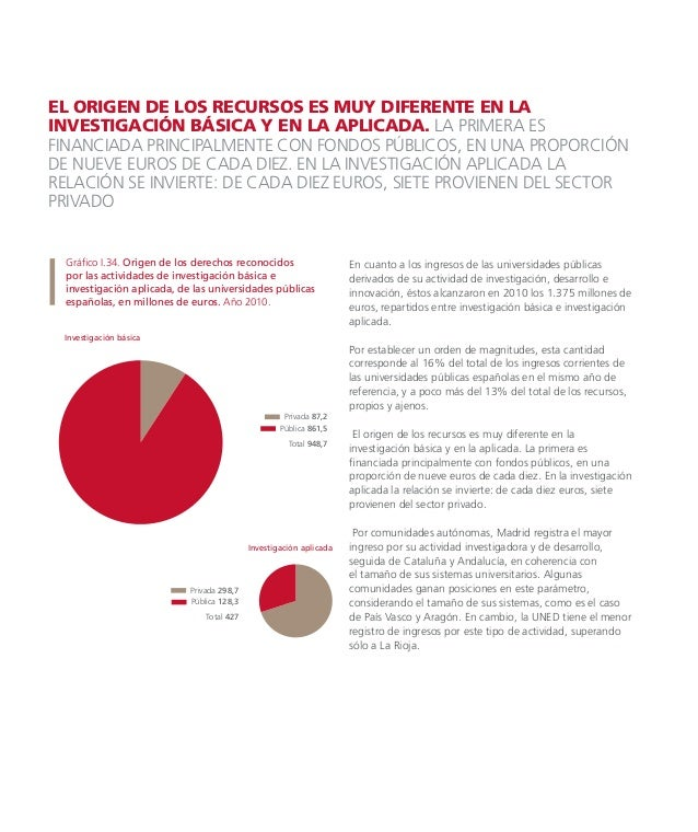 5.2.Los gastos de las universidades públicas españolas  Gráfico I.36. Estructura del gasto, de los presupuestos liquidados...