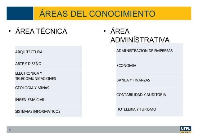 La universidad y su entorno for Arquitectura tecnica a distancia